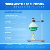Bioorganic chemistry. Online science education concept. Online science education concept. Fundamentals of chemistry. Flat vector design banner. Vector Royalty Free Stock Images