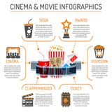 Bioskoop en Filminfographics Royalty-vrije Stock Foto's