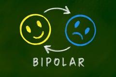 Bipolar disorder background concept on green chalkboard