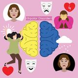 Bipolar disorder concept. Set of flat illustration about mental health: apathy, depression, bipolar disorder and psychotherapy. Young girl at different poses stock illustration