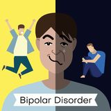 Bipolar disorder concept. Young man with double face expression and at different poses. Vector illustration stock illustration
