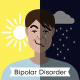 Bipolar disorder concept. Young man with double face expression and mental health weather concept. Vector illustration stock illustration