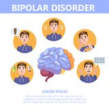 Bipolar disorder symptoms infographic of mental health disease. Depression and manic episode. Mood swings from sadness to happiness. Isolated vector flat stock illustration