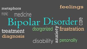 Bipolar disorder word cloud concept.