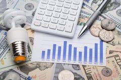 Birne mit Diagramm und Taschenrechner auf Dollarscheinen Stockbilder