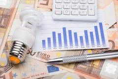 Birne mit Diagramm und Taschenrechner auf Eurobanknoten Stockfoto