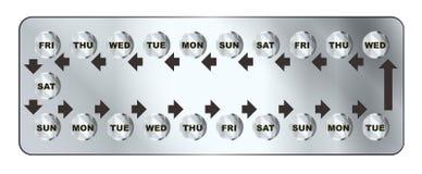 Birth Control Pills Royalty Free Stock Photos