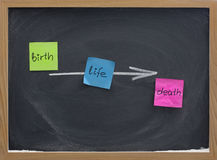 Birth, life, death or passing time concept. Presented with colorful sticky notes and white chalk on blackboard with eraser smudges Stock Images