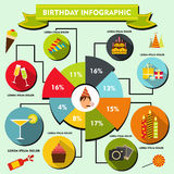 Birthday infographic, flat style. Birthday infographic in flat style for any design Stock Photography