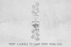 Biscotti d'elaborazione a macchina del browser nei dati utenti da analizzare fotografia stock