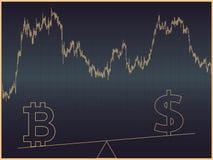 Bitcoin对美元 免版税库存图片
