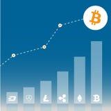 bitcoin成长图表与另外cryptocurrency的在蓝色梯度背景 平的象设计 也corel凹道例证向量 10 eps 免版税库存图片