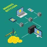 bitcoin提取设计,计划blockchain的概念 库存图片
