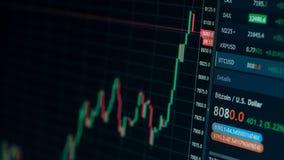 Bitcoin货币-投资,电子商务,财务概念股市网上上升图  股票录像
