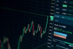 Bitcoin货币-投资,电子商务,财务概念股市网上上升图  免版税库存照片