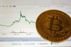 Bitcoin и глобальная рыночная цена обменом торговой операции составляют схему на заднем плане Cryptocurrency инвестируя концепцию стоковые фотографии rf