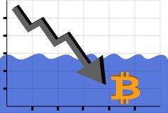 Bitcoin тонет к глубине океана Стоковое фото RF