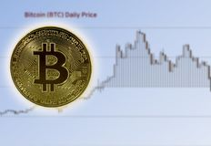 Bitcoin against home made price chart showing rise and fall royalty free stock image