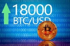 Bitcoin Annotazione di prezzi del bitcoin del mercato - diciotto mila 18000 dollari americani Immagini Stock