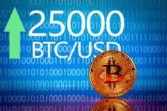 Bitcoin Annotazione di prezzi del bitcoin del mercato - venticinque mila 25000 dollari americani Fotografia Stock