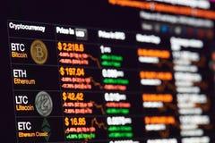 Bitcoin-Austausch zum Dollarkurse lizenzfreies stockfoto