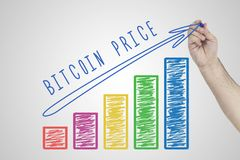 Bitcoin concept. Hand drawing Increasing Business chart showing the growth of Bitcoin Price. Bitcoin concept. Hand drawing Increasing Business chart showing the Royalty Free Stock Photo
