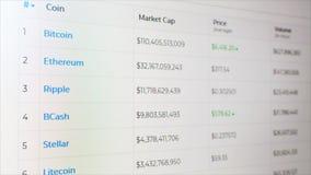 Bitcoin, cryptocurrency di Ethereum, prezzo dei soldi di Internet, valore di mercato sullo scambio video d archivio