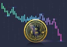Bitcoin Cryptocurrency kris på marknaden som visas på grafen Royaltyfri Bild