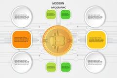 Bitcoin Cyfrowy waluty Złota moneta i biznesu graficznego projekta ewidencyjne strzałkowate spływowe mapy wprowadzać na rynek iko ilustracji