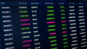 Bitcoin, Ethereum-cryptocurrency, Internet-Geldpreis, Marktwert auf Austausch stock footage
