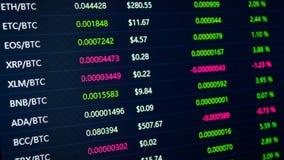 Bitcoin, Ethereum-cryptocurrency, Internet-Geldpreis, Marktwert auf Austausch stock footage