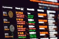 Bitcoin exchange to dollar rate. New york, USA - July 14, 2017: Bitcoin exchange to dollar rate on monitor display. Cryptocurrency invest chart royalty free stock photo