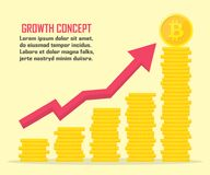 Bitcoin growth concept. Bitcoin revenue illustration. Stacks of gold coins like income graph with bitcoin.  Royalty Free Stock Images