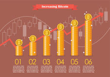 Bitcoin with growth graph infographic. Financial growth concept Stock Photos