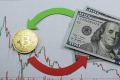 Bitcoin inestable de la moneda, cayendo y subiendo en precio fotos de archivo