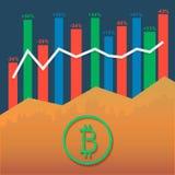 Bitcoin logotypcryptocurrency med marknadstillväxtgrafen och volymkolonner Arkivbilder