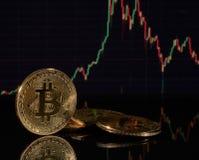 Bitcoin mit einem Diagramm Cryptocurrency Lizenzfreie Stockbilder