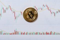 Bitcoin na Candlestick Sporządza mapę mapę Obraz Stock