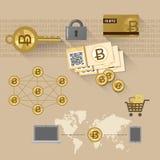 Bitcoin odnosić sie rzeczy - P2P system, zabezpiecza klucz Fotografia Stock