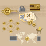 Bitcoin related items - P2P system, secure key Stock Photography