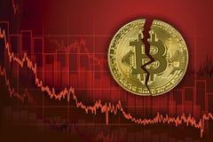 Bitcoin rotto Caduta nello scambio e nella diminuzione del cryptocurrency di valore Fondo di caduta del grafico di prezzi di tend fotografia stock