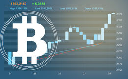 Bitcoin and schedule changes course Stock Photos