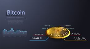 Bitcoin symbol and price chart. Cryptocurrency concept. royalty free illustration