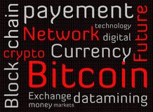 Bitcoin word cloud text. Bitcoin word cloud on a black background with lots of words all in the financial category royalty free stock photography