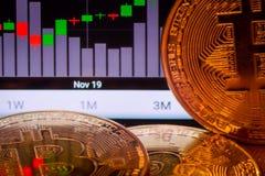 Bitcoins y gráfico del btc Imágenes de archivo libres de regalías