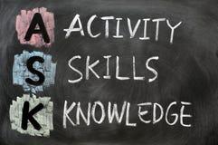 BITTEN Sie um um Akronym - Aktivität, Fähigkeiten und Wissen Stockbild
