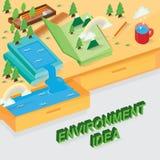 Biurko środowisko pomysł Obrazy Stock