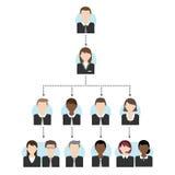 Biurowej organizaci mapy drzewo Obrazy Royalty Free