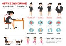 biurowy syndrom infographic, ilustracja ilustracja wektor