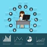 Biurowy syndrom Infographics ilustracja wektor